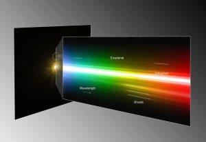spektrum, atmosfir, penemuan terpenting, fisika