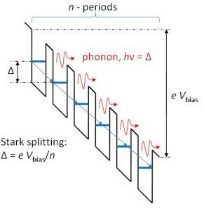 laser suara pertama, penemuan terbesar, fisika